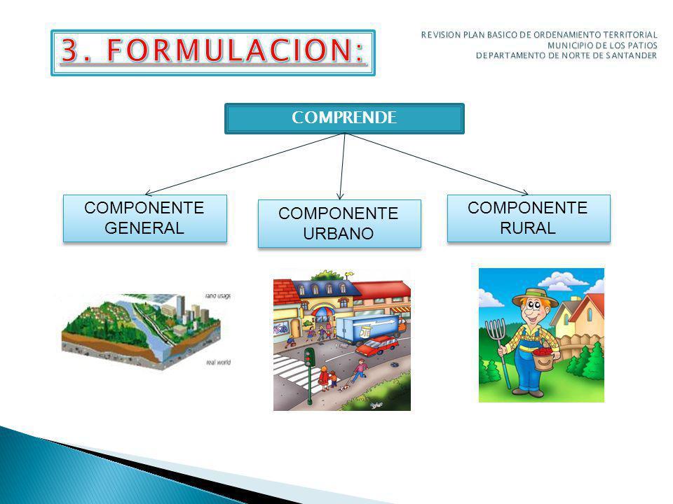 3. FORMULACION: COMPRENDE COMPONENTE GENERAL COMPONENTE RURAL