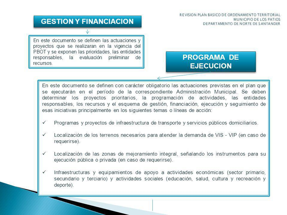 GESTION Y FINANCIACION