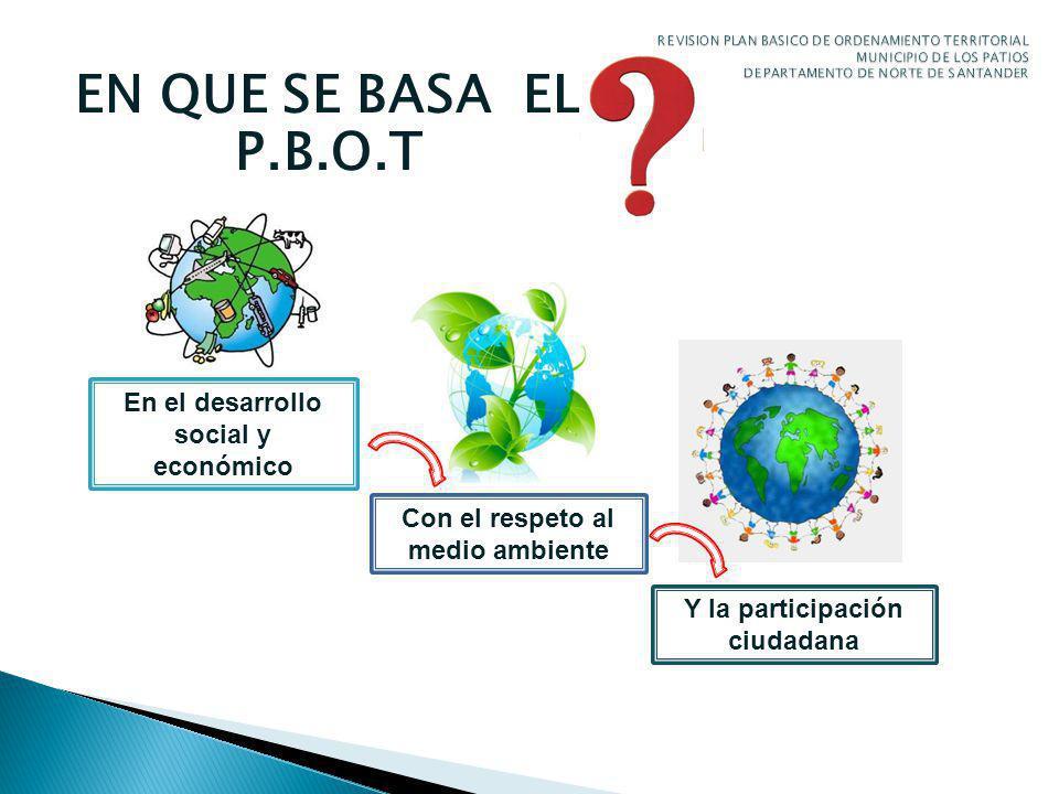 EN QUE SE BASA EL P.B.O.T En el desarrollo social y económico