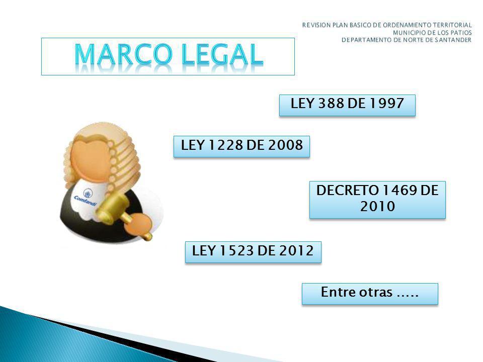 MARCO LEGAL LEY 388 DE 1997 LEY 1228 DE 2008 DECRETO 1469 DE 2010