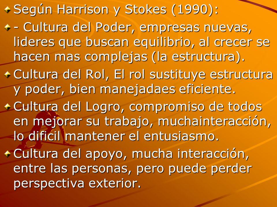 Según Harrison y Stokes (1990):