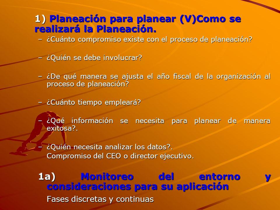 1) Planeación para planear (V)Como se realizará la Planeación.