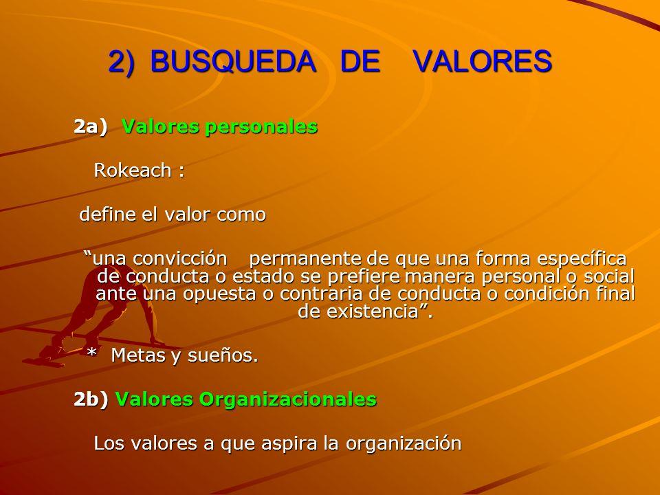 2) BUSQUEDA DE VALORES 2a) Valores personales Rokeach :