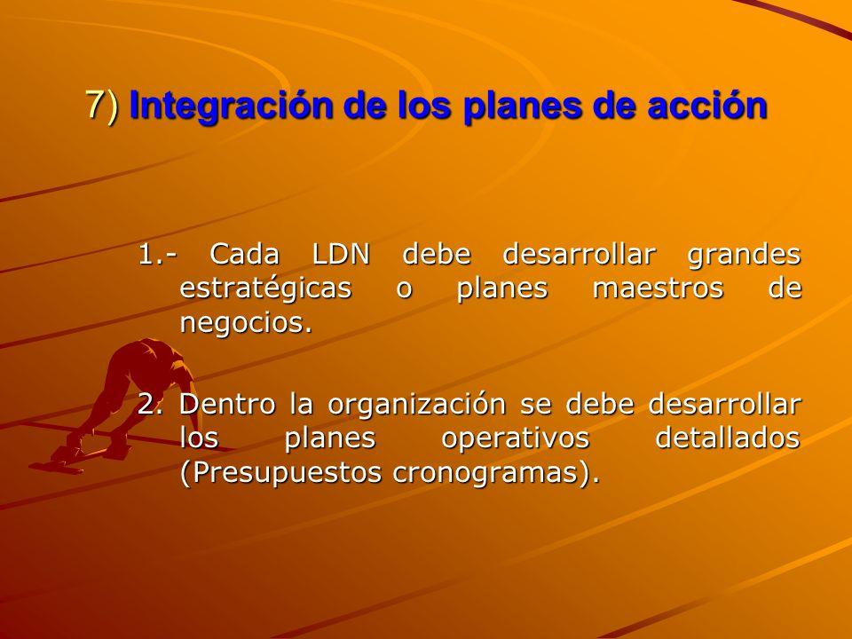 7) Integración de los planes de acción