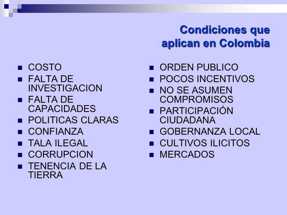 Condiciones que aplican en Colombia