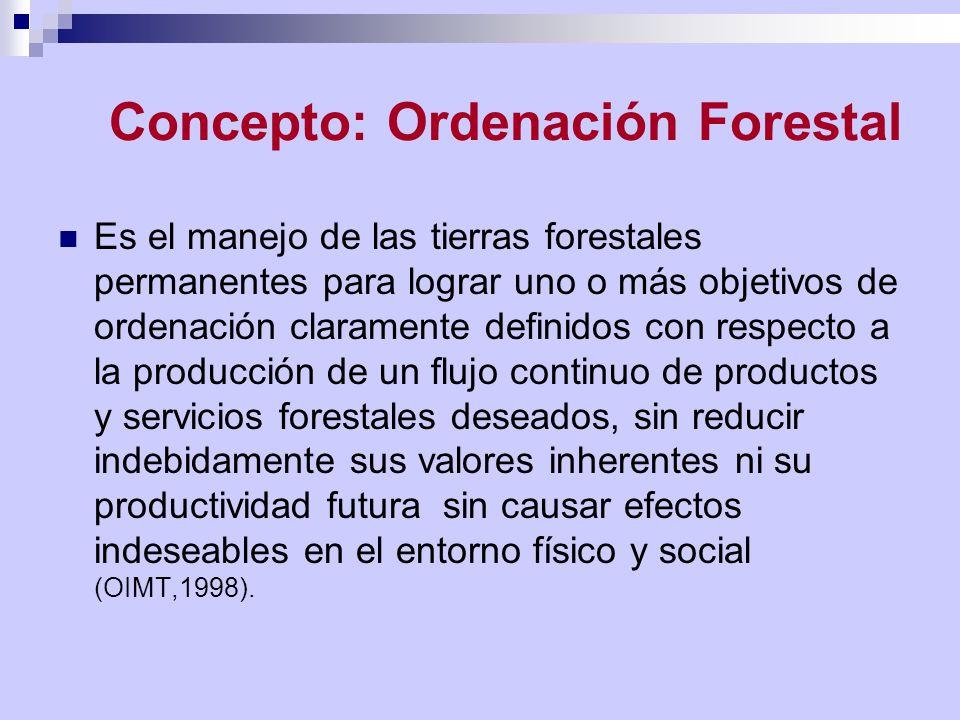 Concepto: Ordenación Forestal