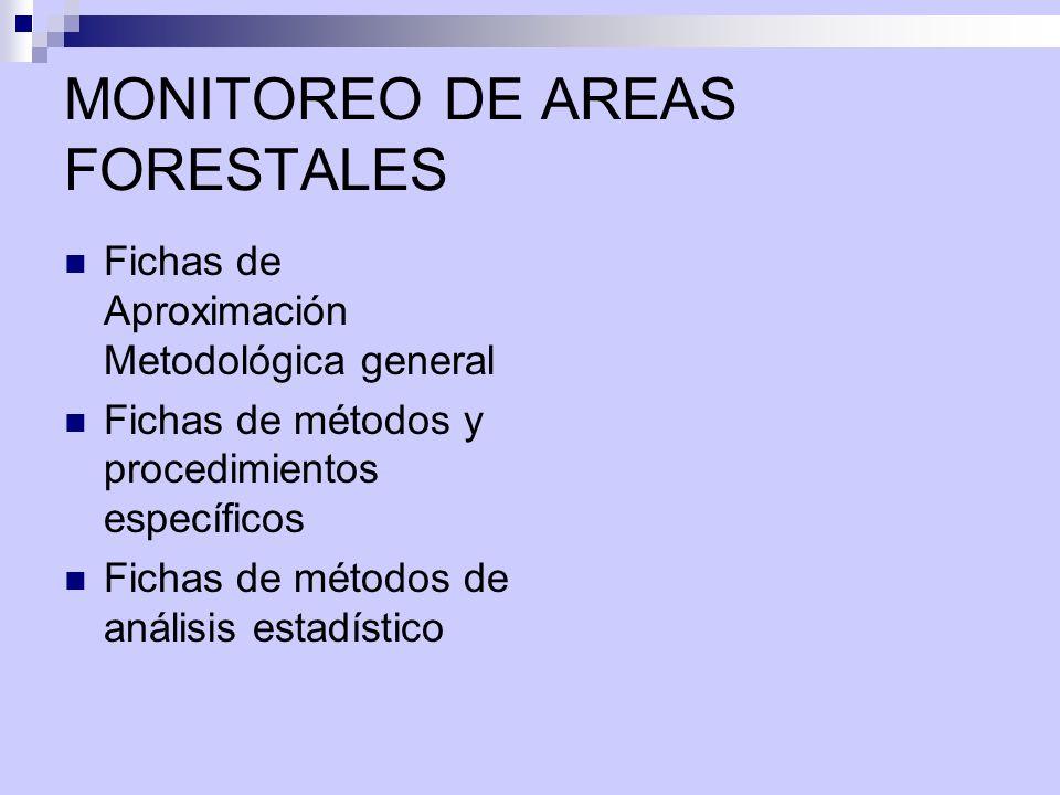 MONITOREO DE AREAS FORESTALES