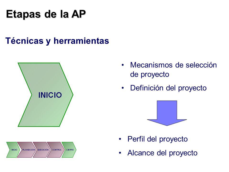 Etapas de la AP Técnicas y herramientas