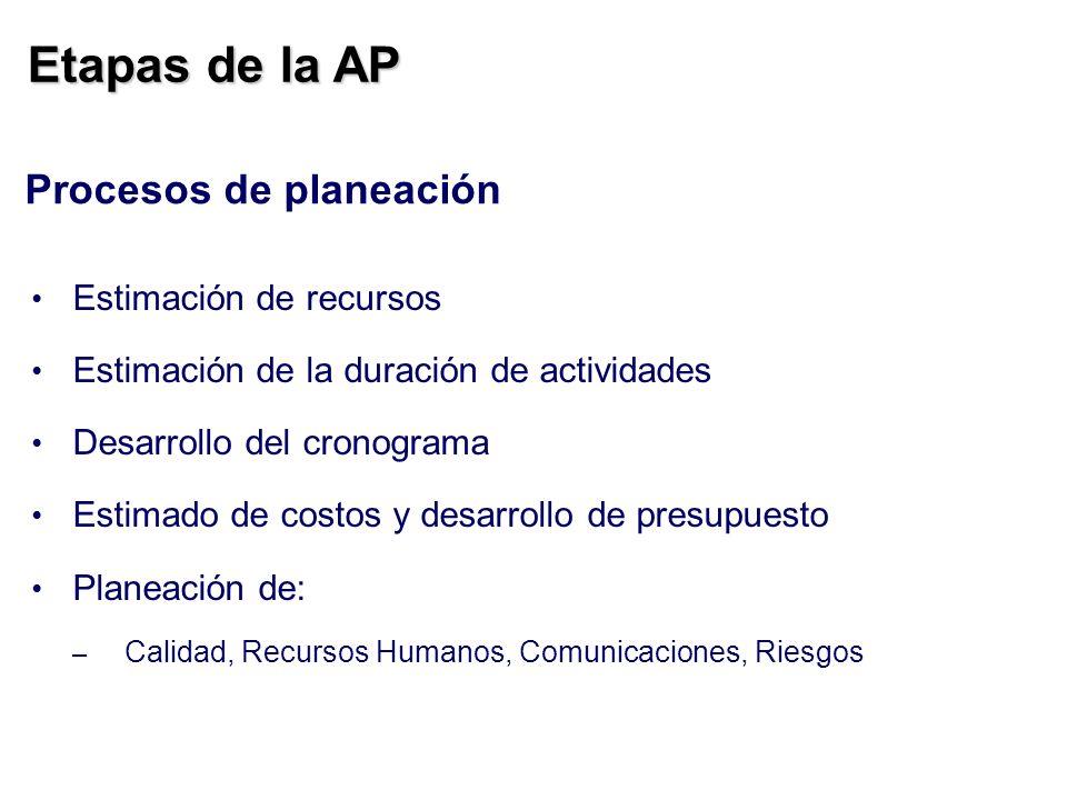 Etapas de la AP Procesos de planeación Estimación de recursos