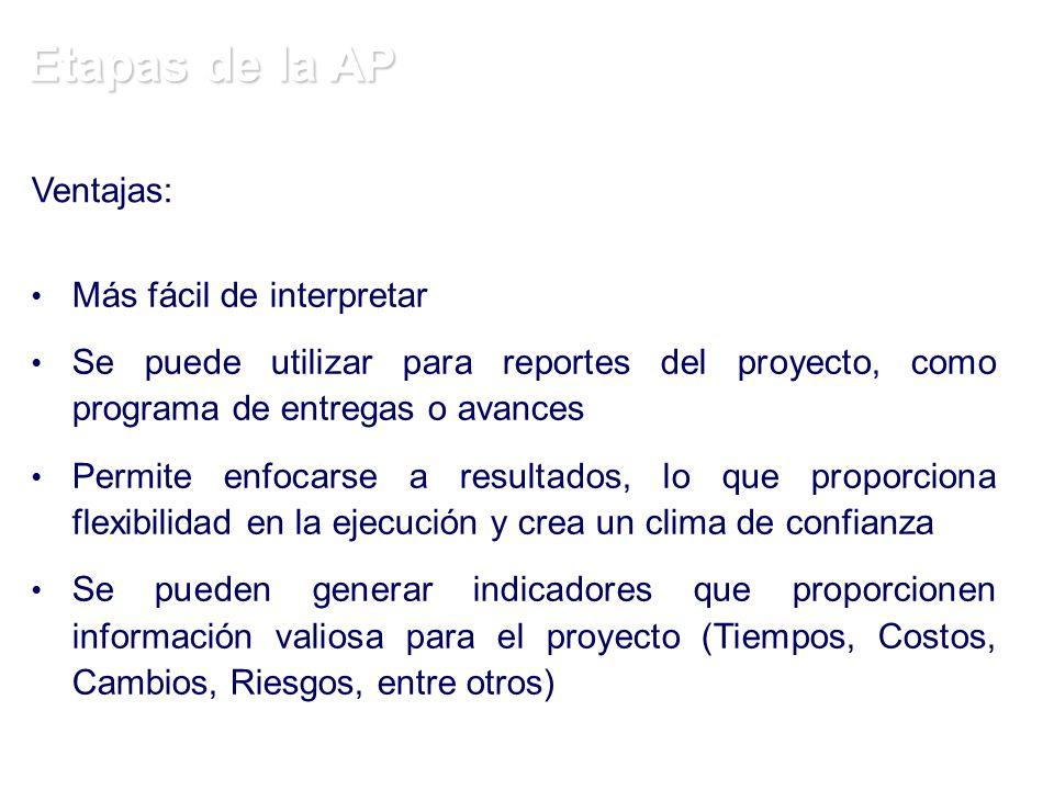 Etapas de la AP Ventajas: Más fácil de interpretar