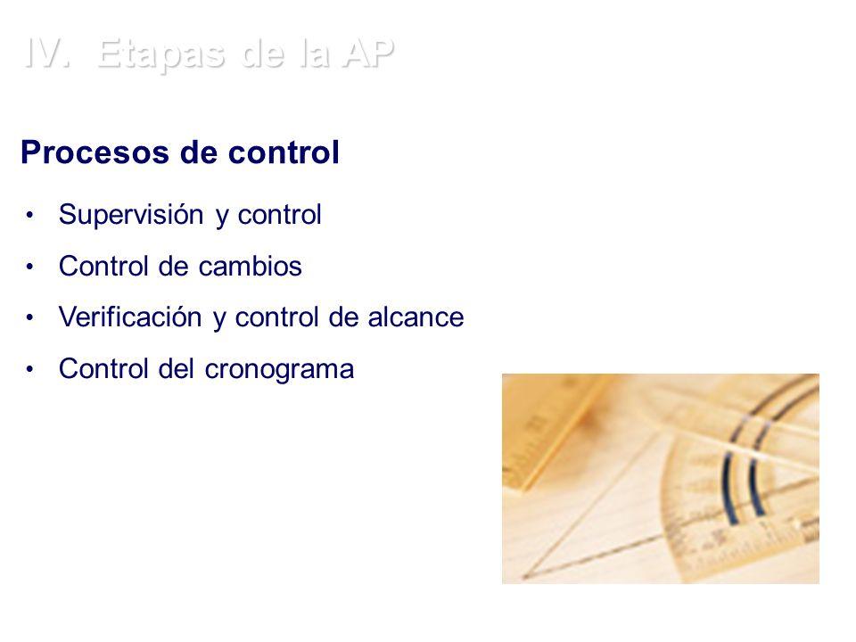 Etapas de la AP Procesos de control Supervisión y control
