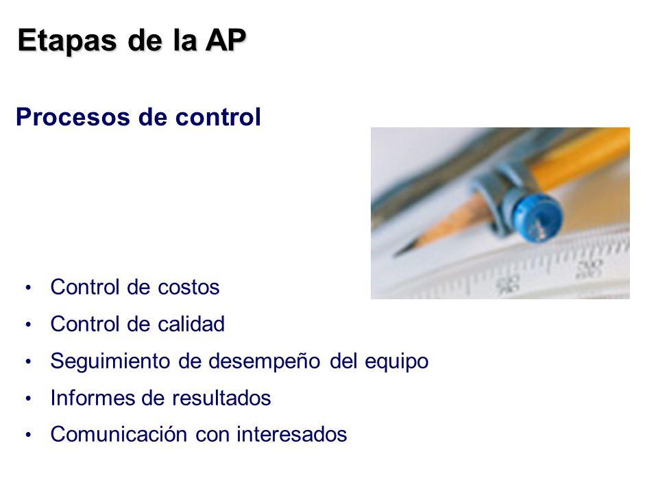Etapas de la AP Procesos de control Control de costos