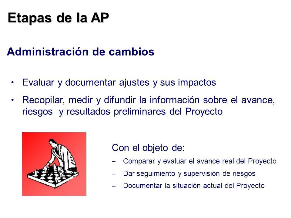Etapas de la AP Administración de cambios