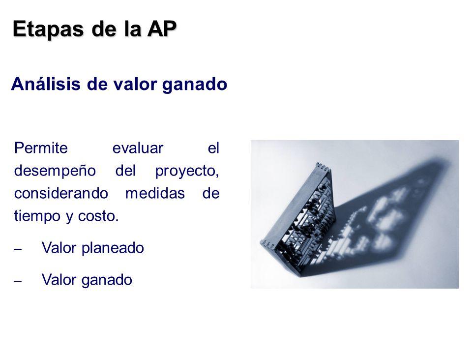 Etapas de la AP Análisis de valor ganado
