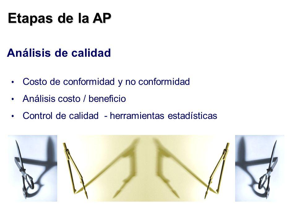 Etapas de la AP Análisis de calidad
