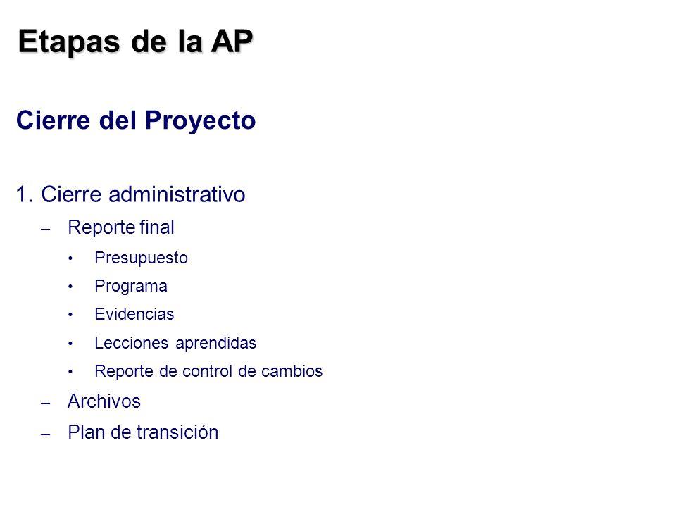Etapas de la AP Cierre del Proyecto Cierre administrativo