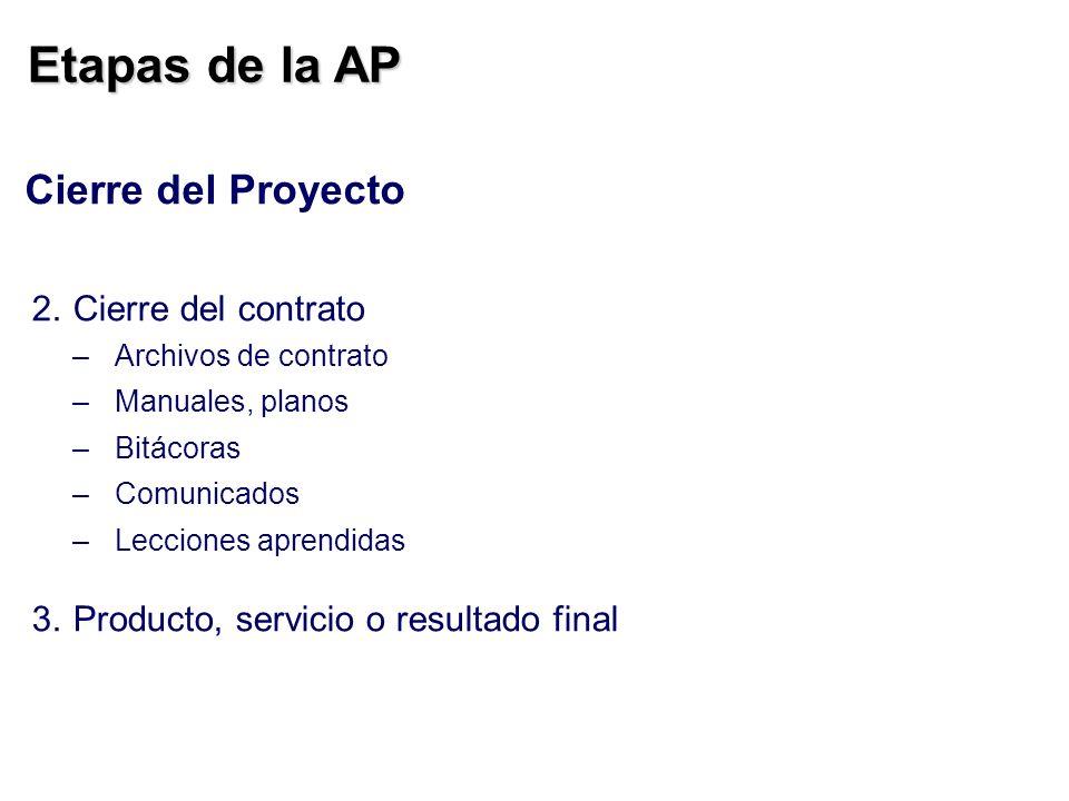 Etapas de la AP Cierre del Proyecto Cierre del contrato