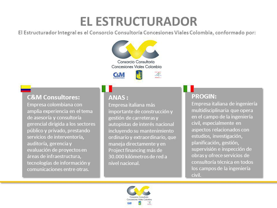 EL ESTRUCTURADOR PROGIN: