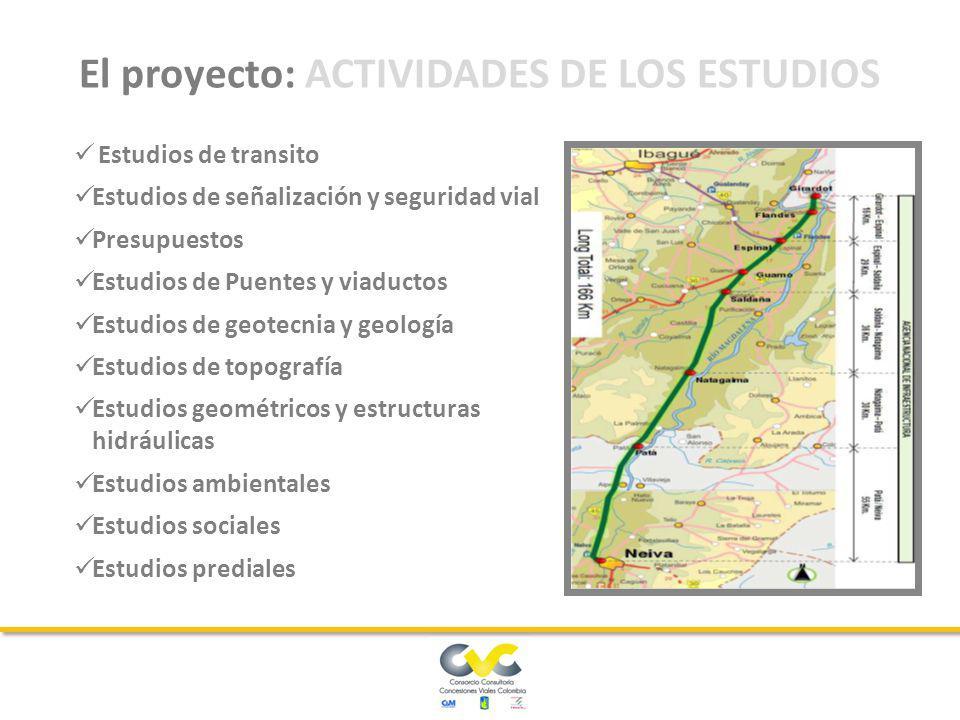 El proyecto: ACTIVIDADES DE LOS ESTUDIOS