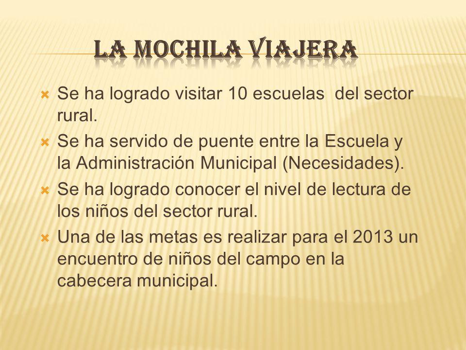 LA MOCHILA VIAJERA Se ha logrado visitar 10 escuelas del sector rural.