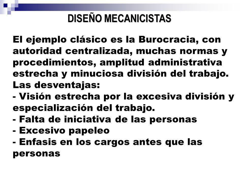DISEÑO MECANICISTAS
