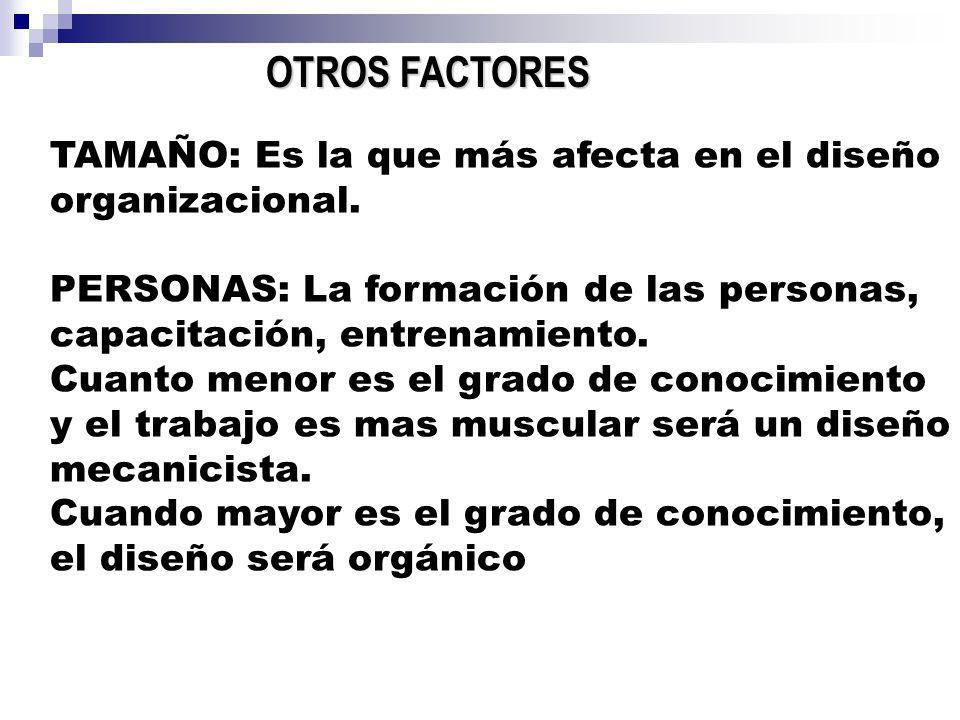 OTROS FACTORES TAMAÑO: Es la que más afecta en el diseño organizacional. PERSONAS: La formación de las personas, capacitación, entrenamiento.