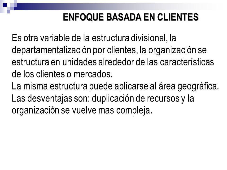 ENFOQUE BASADA EN CLIENTES