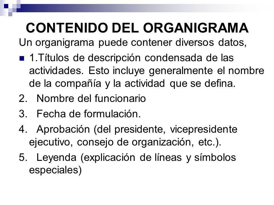CONTENIDO DEL ORGANIGRAMA