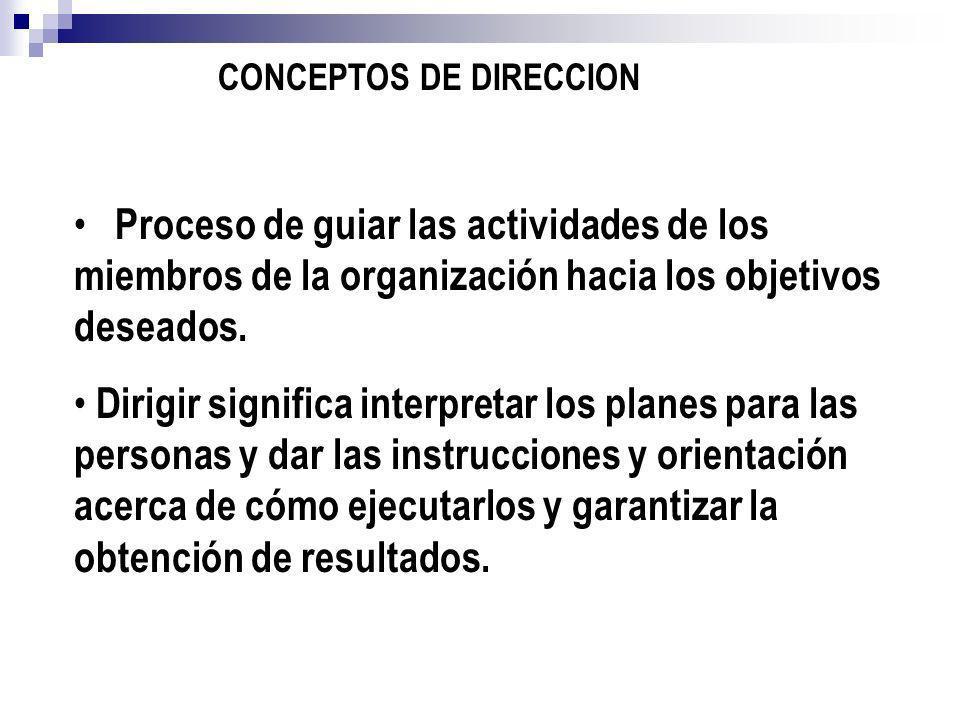 CONCEPTOS DE DIRECCION