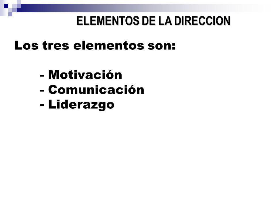 ELEMENTOS DE LA DIRECCION