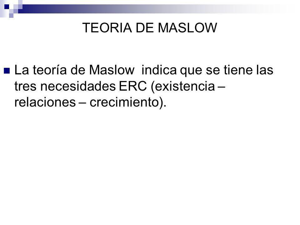 TEORIA DE MASLOW La teoría de Maslow indica que se tiene las tres necesidades ERC (existencia – relaciones – crecimiento).