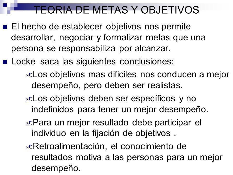 TEORIA DE METAS Y OBJETIVOS