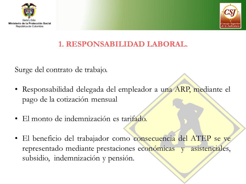 1. RESPONSABILIDAD LABORAL.