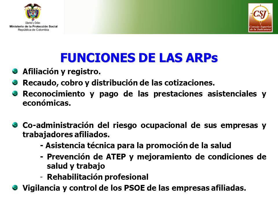FUNCIONES DE LAS ARPs Afiliación y registro.