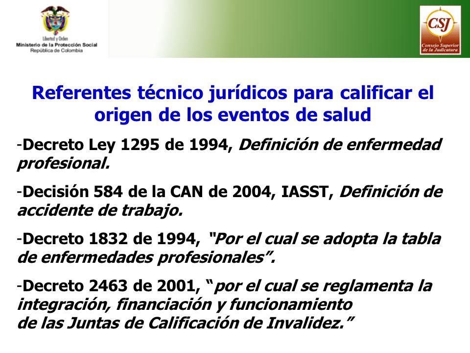 Referentes técnico jurídicos para calificar el origen de los eventos de salud