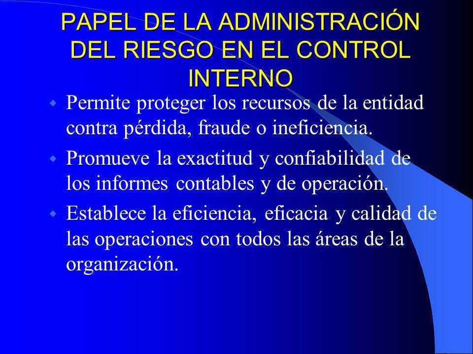 PAPEL DE LA ADMINISTRACIÓN DEL RIESGO EN EL CONTROL INTERNO