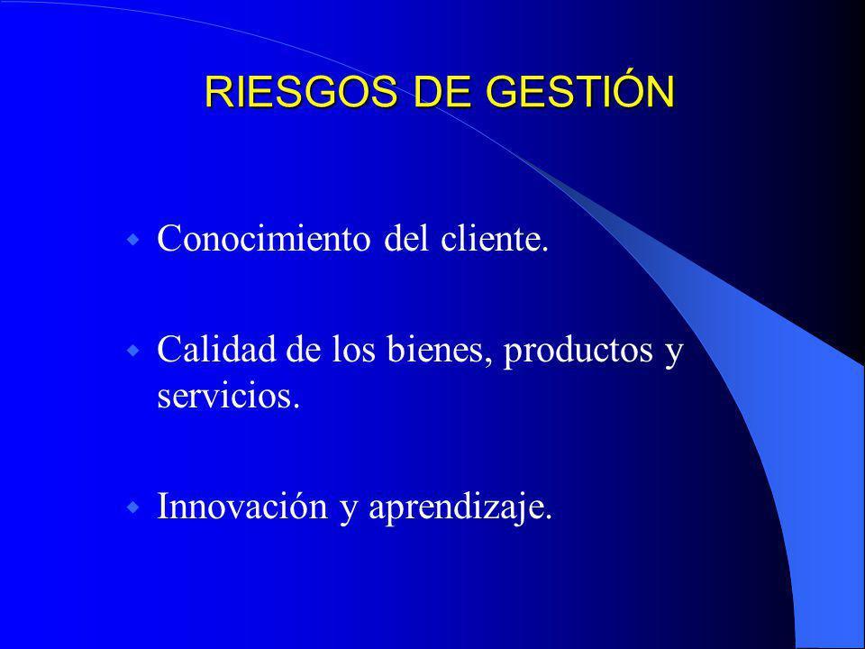 RIESGOS DE GESTIÓN Conocimiento del cliente.