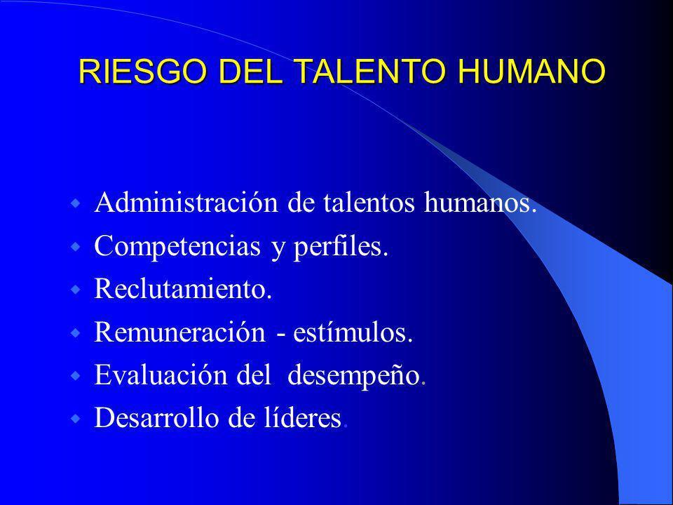 RIESGO DEL TALENTO HUMANO