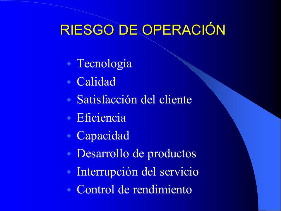 RIESGO DE OPERACIÓN Tecnología Calidad Satisfacción del cliente