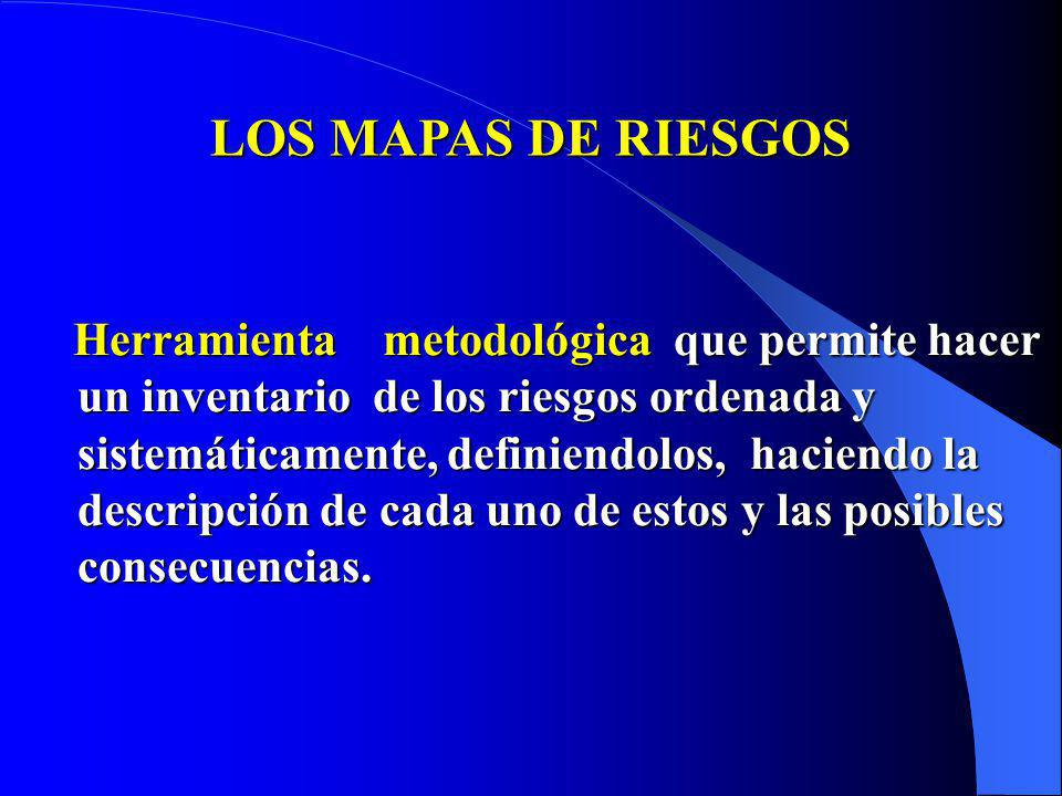 LOS MAPAS DE RIESGOS