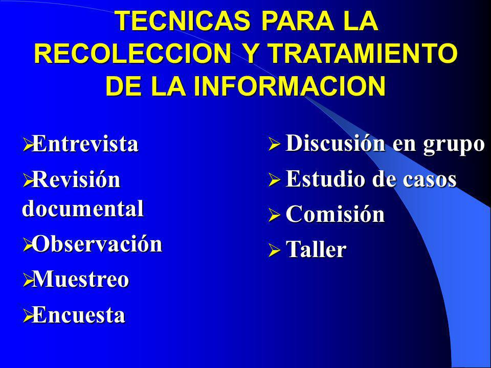 TECNICAS PARA LA RECOLECCION Y TRATAMIENTO DE LA INFORMACION