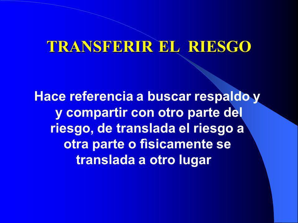 TRANSFERIR EL RIESGO Hace referencia a buscar respaldo y