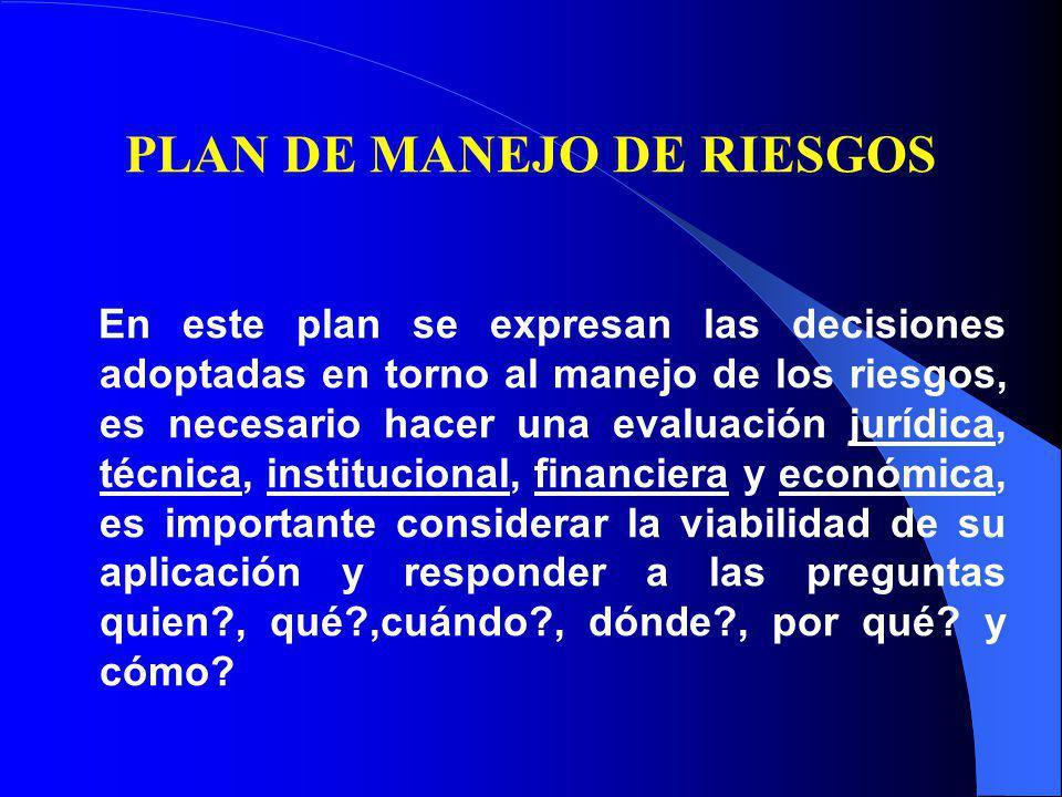 PLAN DE MANEJO DE RIESGOS