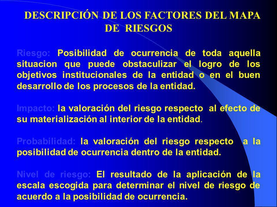 DESCRIPCIÓN DE LOS FACTORES DEL MAPA DE RIESGOS