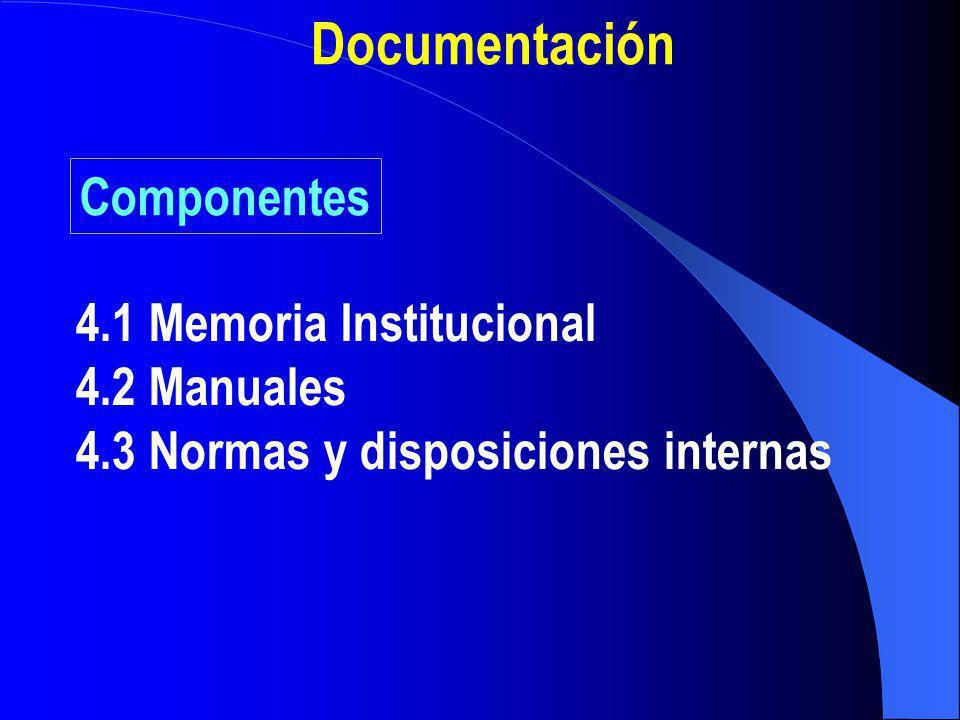 Documentación Componentes 4.1 Memoria Institucional 4.2 Manuales