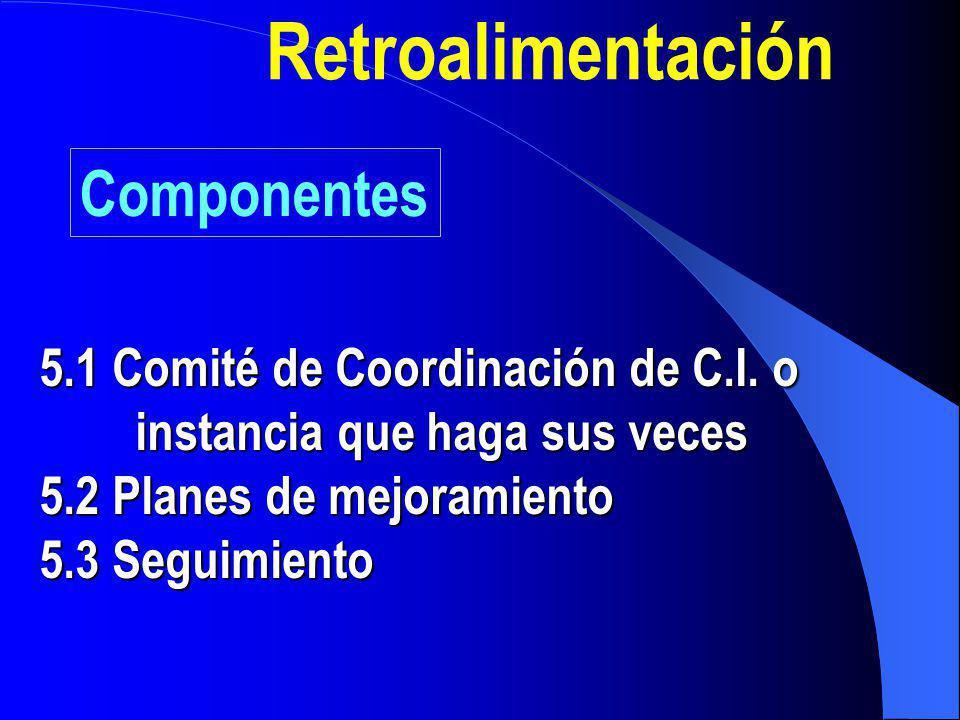Retroalimentación Componentes