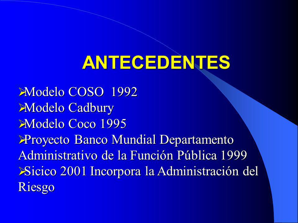 ANTECEDENTES Modelo COSO 1992 Modelo Cadbury Modelo Coco 1995