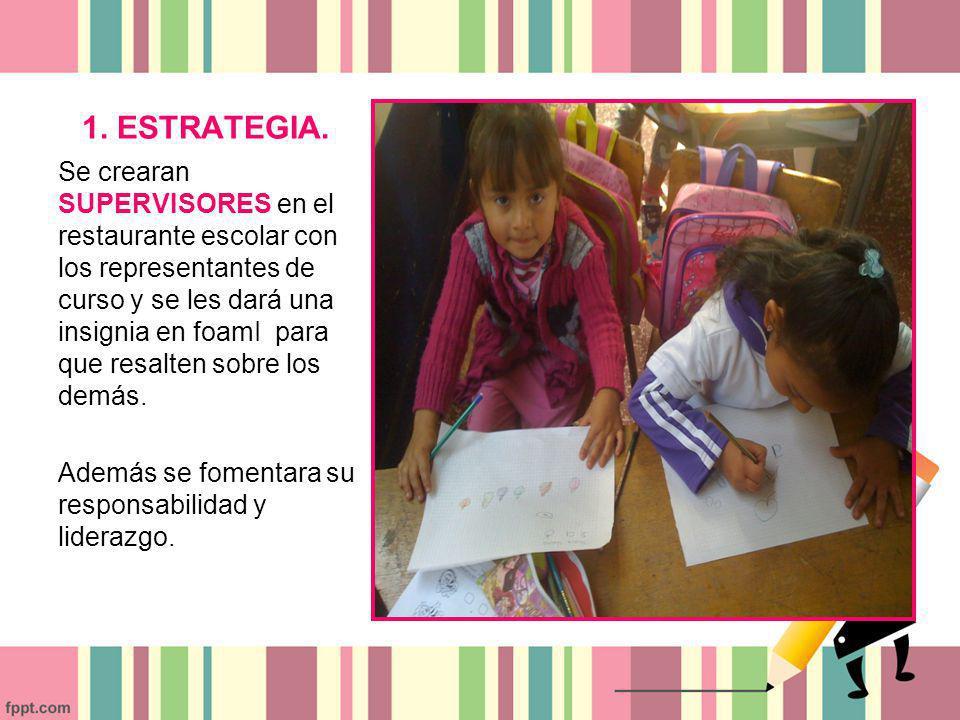 1. ESTRATEGIA.