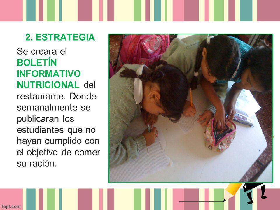 2. ESTRATEGIA