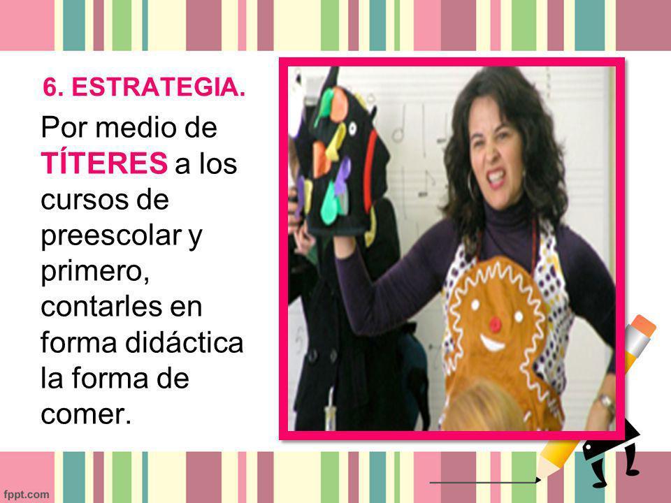 6. ESTRATEGIA.